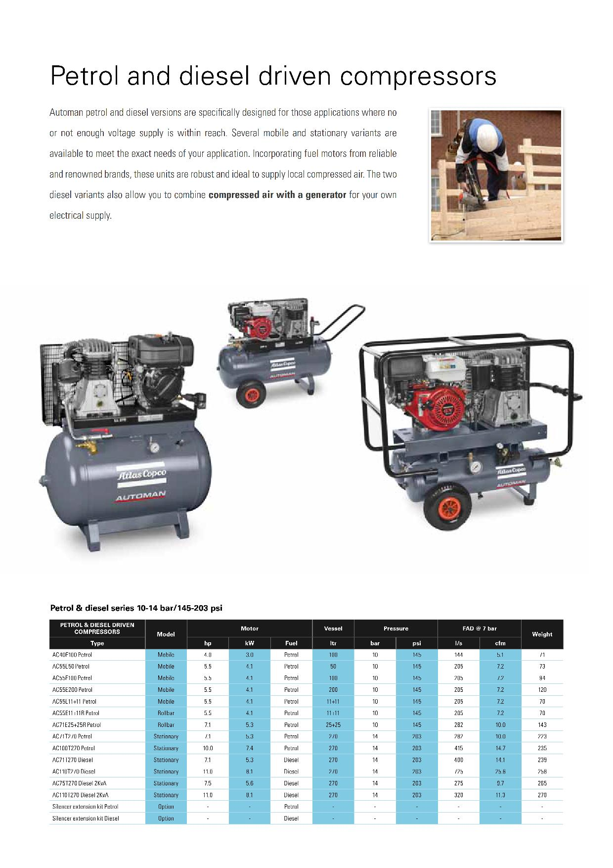 Petrol and Diesel Driven Compressors
